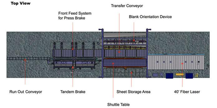 ماكينة الثني الترادفية CNC الهيدروليكية لإنتاج عمود الإنارة، ثني العمود المثمن